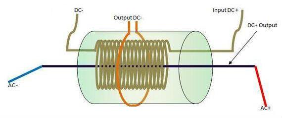 armens dynamic reactor