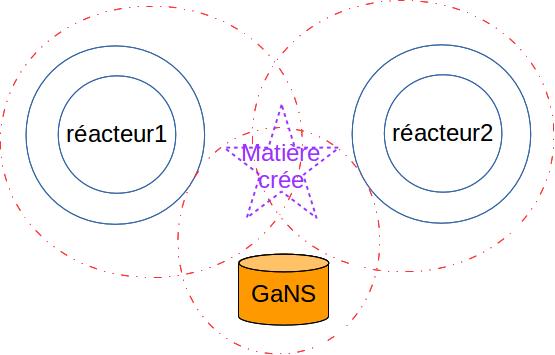 creation mat schema