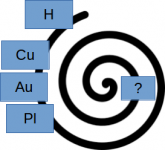 plasma-position-matiere