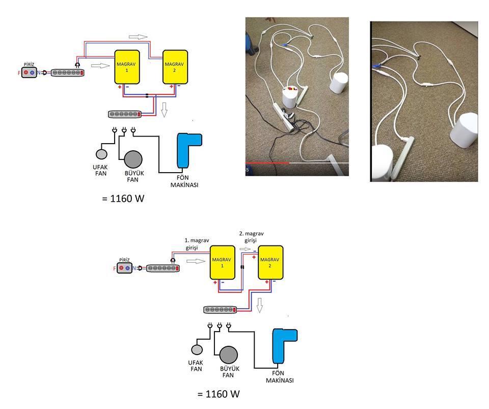 2mag all connex