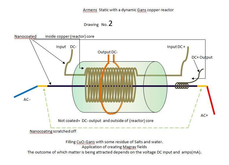 armen-static-reactor