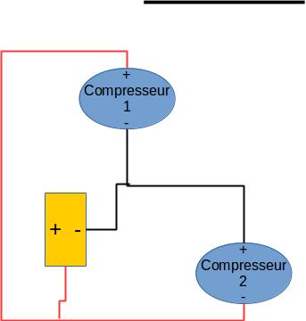 compressor connx-int
