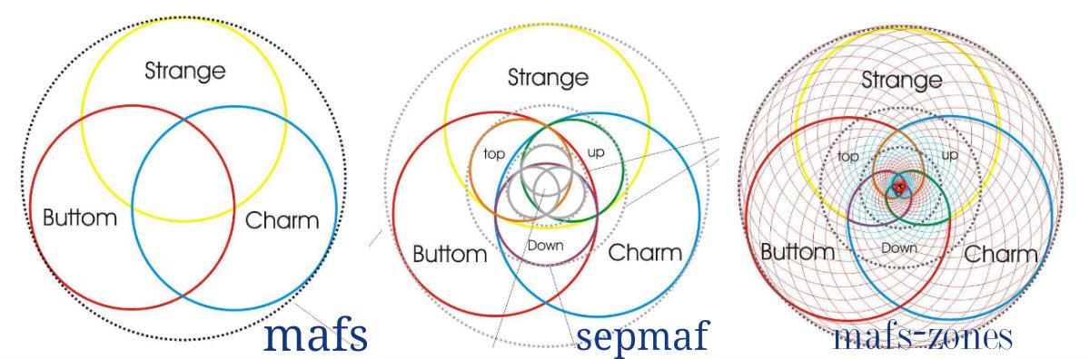 mat schema3