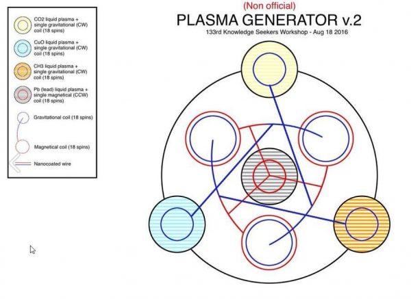 plasma-rennan-v2-1