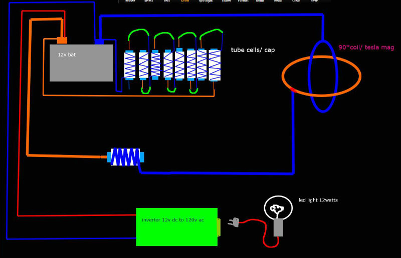 tube cell generator fyfe1
