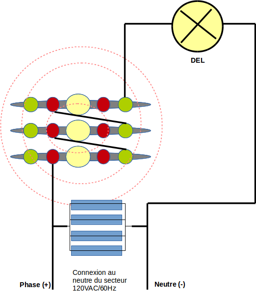 magrav-3ep-m_circuit