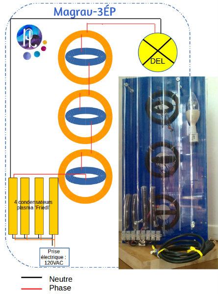 magrav-3ep-schema-elec-600